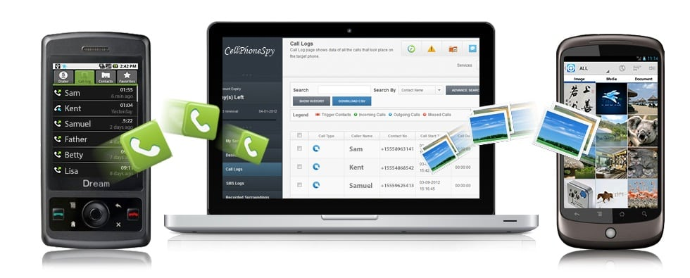 Android Monitoring Software