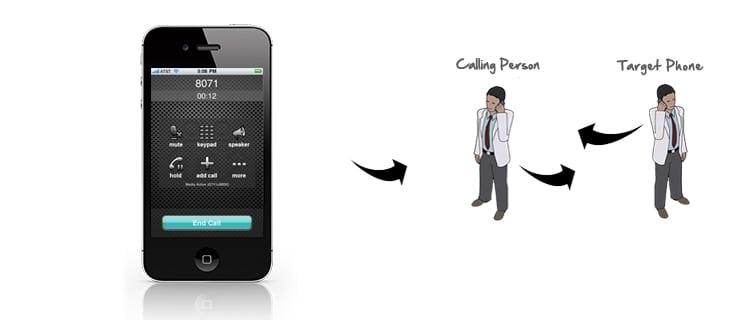 live call intercept
