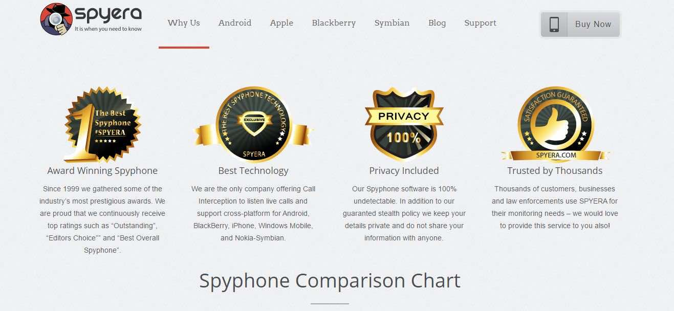 Cell Phone Spy and Monitoring Software Reviews - Mobiespy